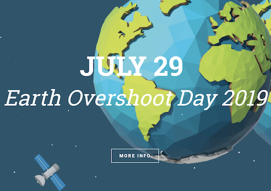 Header earth overshoot day