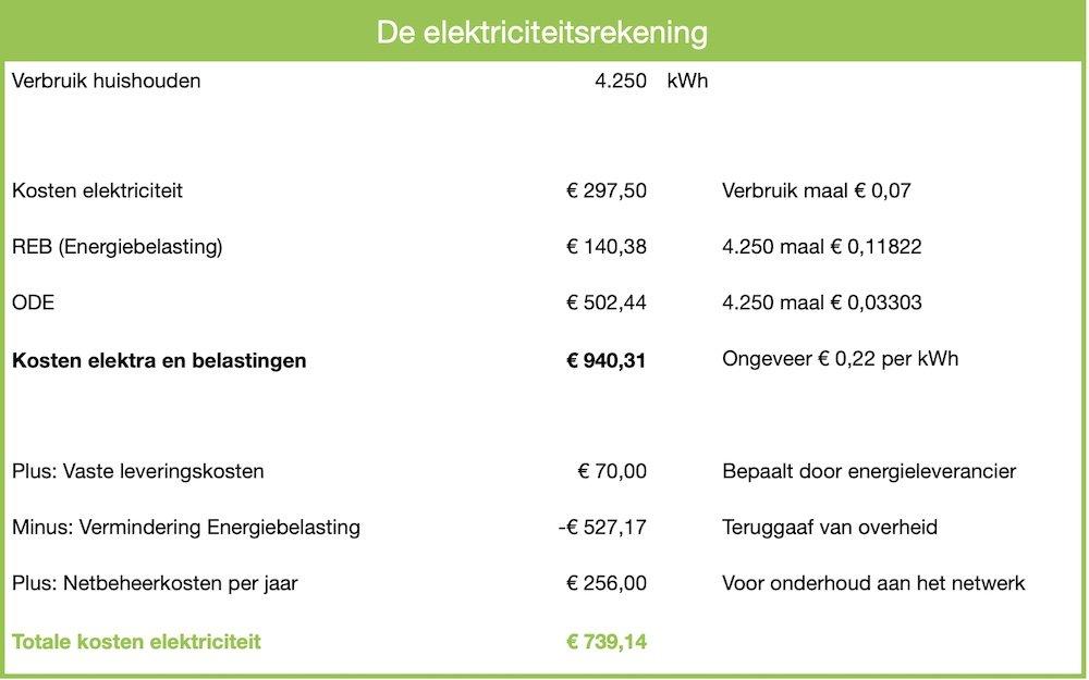 Voorbeeld elektriciteitsrekening