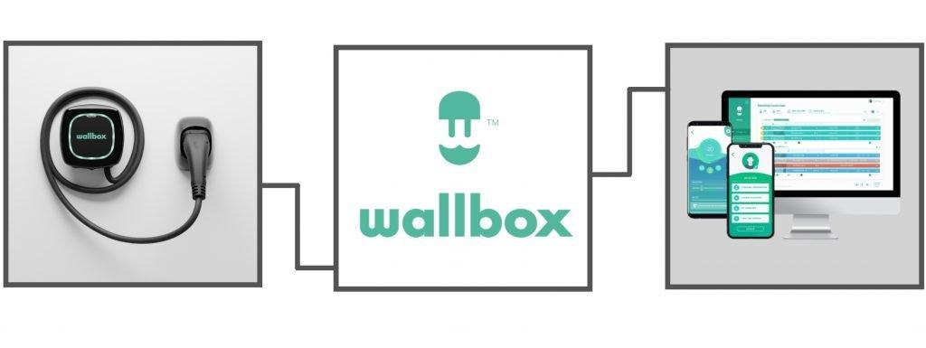 Wallbox laadpaal